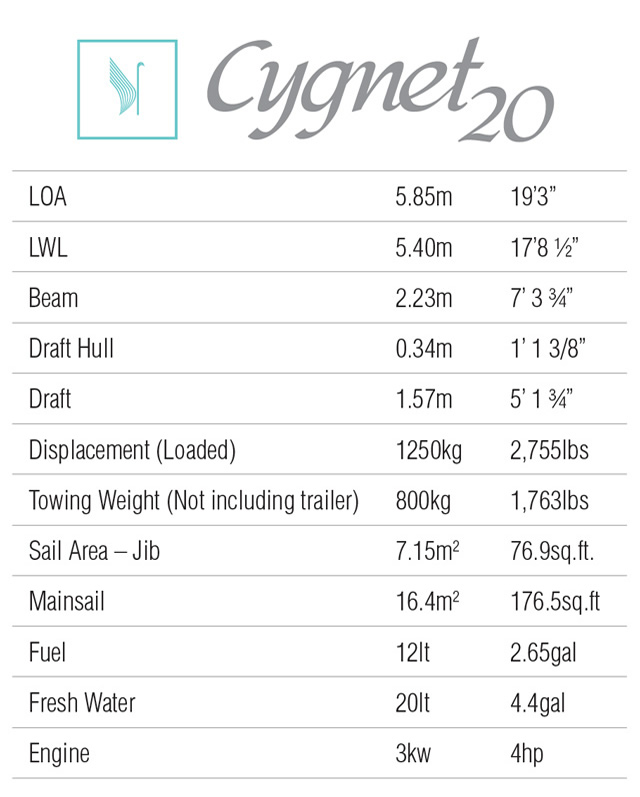 Cygnet20 Specifications